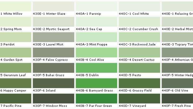 Behr Colors Interior Paints House Paint