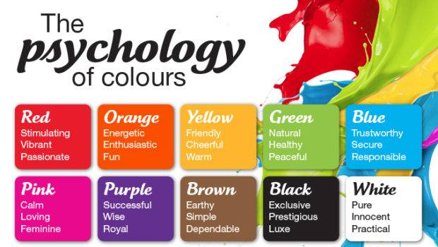 Below Some Emotions Primary Colour Palette Represents