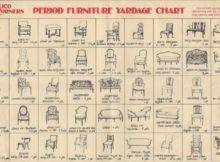 Best Decorating Antique Period Furniture Styles