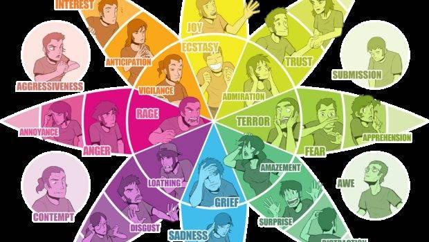 Best Emotional Wheel Diagram Emotion Color