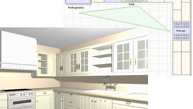 Best Kitchen Layout Styles