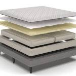 Classic Series Adjustable Mattress Bed Base Sleep