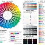 Color Emotion Chart Colormap Front