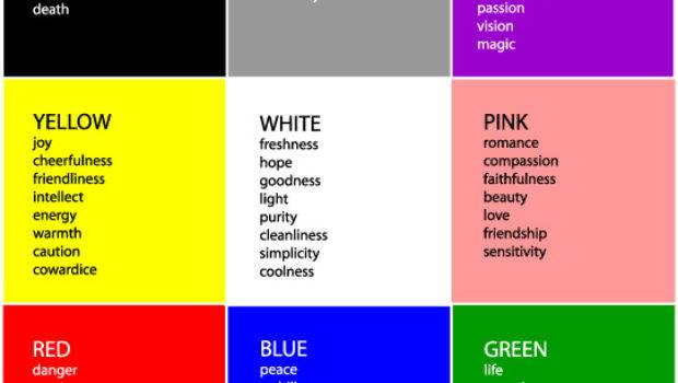 Color Psychology Colors Affect Your Everyday Life
