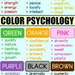 Color Psychology Different Colors Influencing