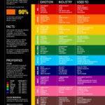Color Psychology Meaning Poster Graf