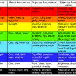 Color Psychology Psychological Effects Dark