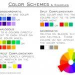 Color Schemes Examples Home Interior Design