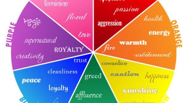 Color Symbolism Your