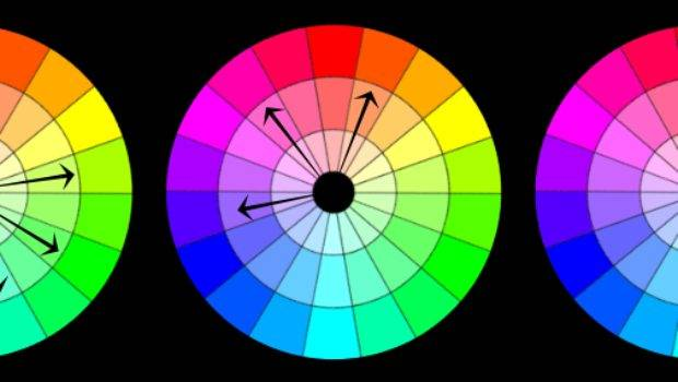 Color Wheel Analogous