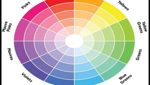 Color Wheel Interior Design High