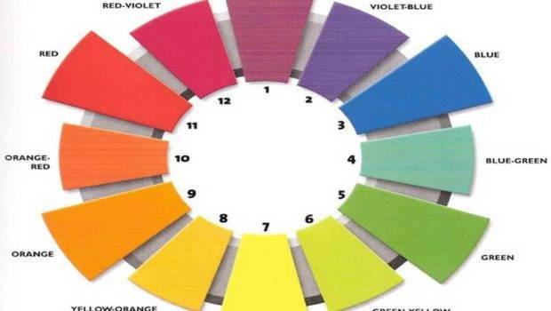 Color Wheel Interior Design Style