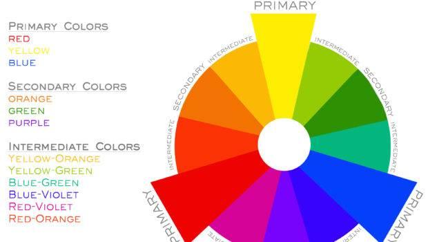 Color Wheel Primary Colors Black White Version