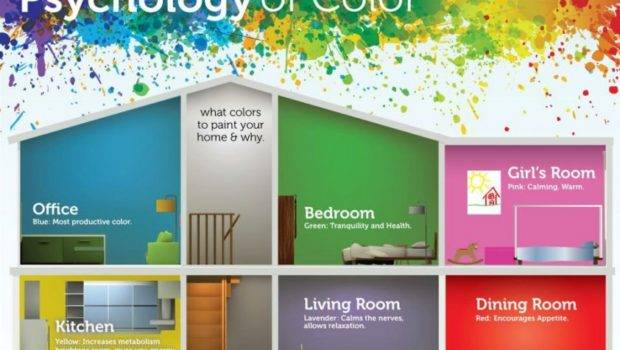 Colors Affect Moods Home