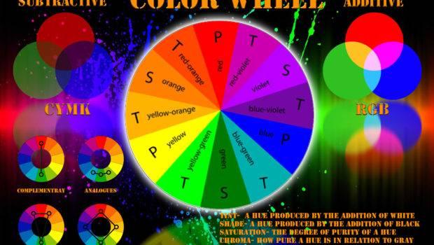 Colors Combinations Useful Color Wheel Interior Design Brief