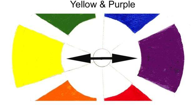 Colors Dancing Partners Color Theory Tips Celebrating