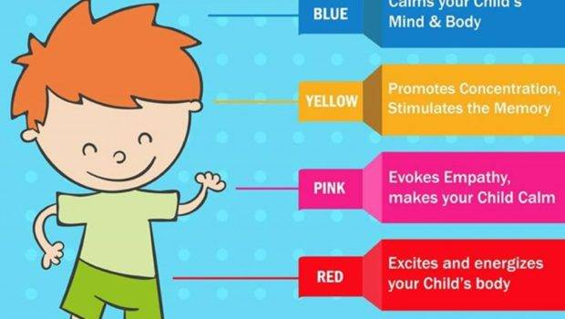Colours Directly Affect Your Digital Marketing Strategy