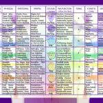 Crystal Healings Therapy