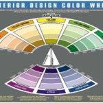 Design Color Wheel Home Decor Schemes