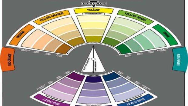 Design Color Wheel Home Decor Schemes