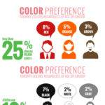 Does Red Make Feel Cleod Design Marketing