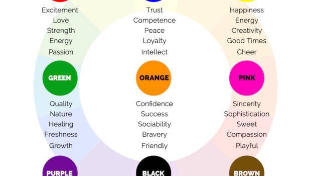 Emotions Chart Psychology Imgkid