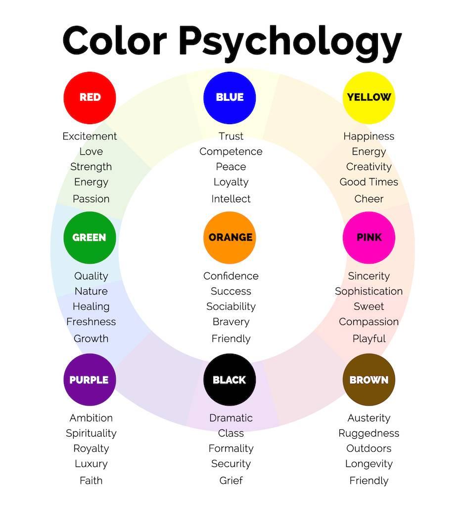 Emotions Chart Psychology Imgkid - Cute Homes | #103611
