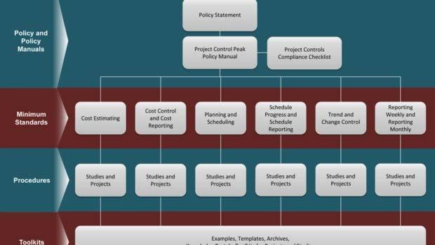 Enthalpy Project Controls System Pcs