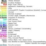 Eye Colors Meaning Mood Ring Color Chart Charts Eyes