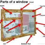 Fanlight Painting Decorating Home Improvement Tips Tricks
