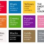 Following Colors Associated These Qualities Emotions