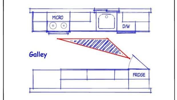 Galley Kitchen Layouts Cadkitchenplans