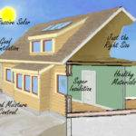 Green Building Ideas Design Decoration
