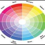 High Color Wheel Interior Design