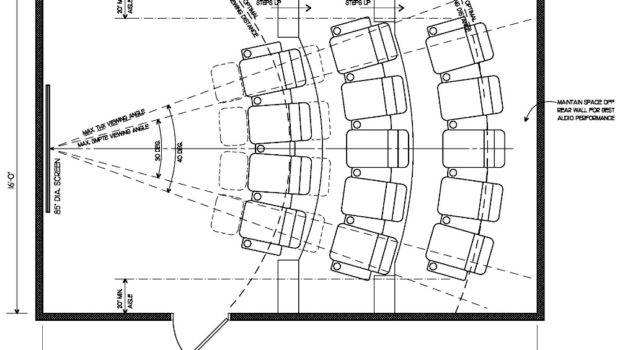 Home Theater Seating Layout Get Right Great