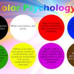 Hue Color Can Mean Your Marketing
