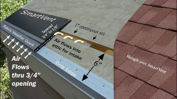 Inspect Repair Roof Flashing Your Own Roofing Blog