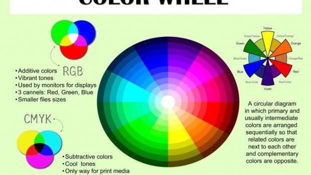 Intense Color Wheel Interior Design Suitable Modern Home