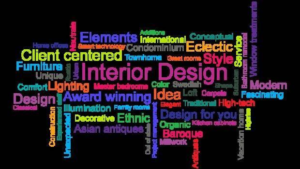Interior Design Words