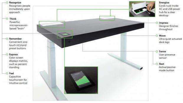 Kinetic Work Desk Mashup Between Smartphone