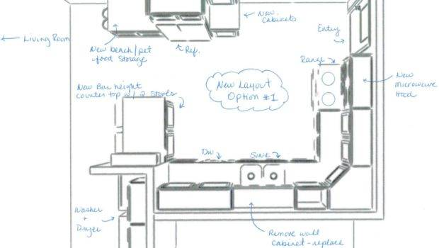 Kitchen Best Layouts Island Entrancing Shaped