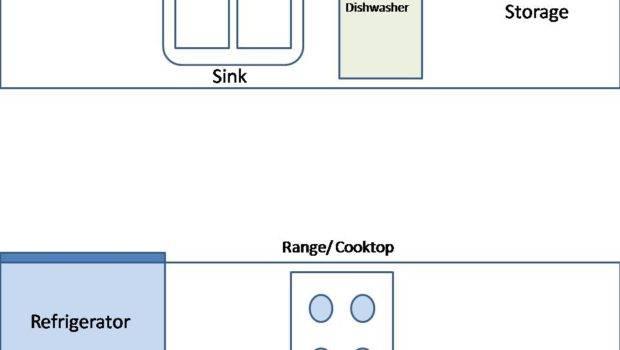 Kitchen Design Layout Parallel