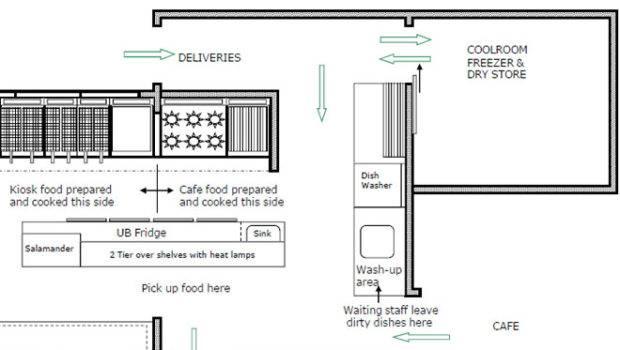 Kitchen Design Layout Photos Ideas