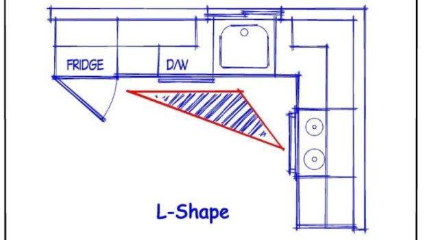 Kitchen Designs Photos Shape