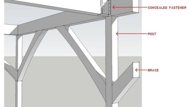 Know Your House Post Beam Construction Basics