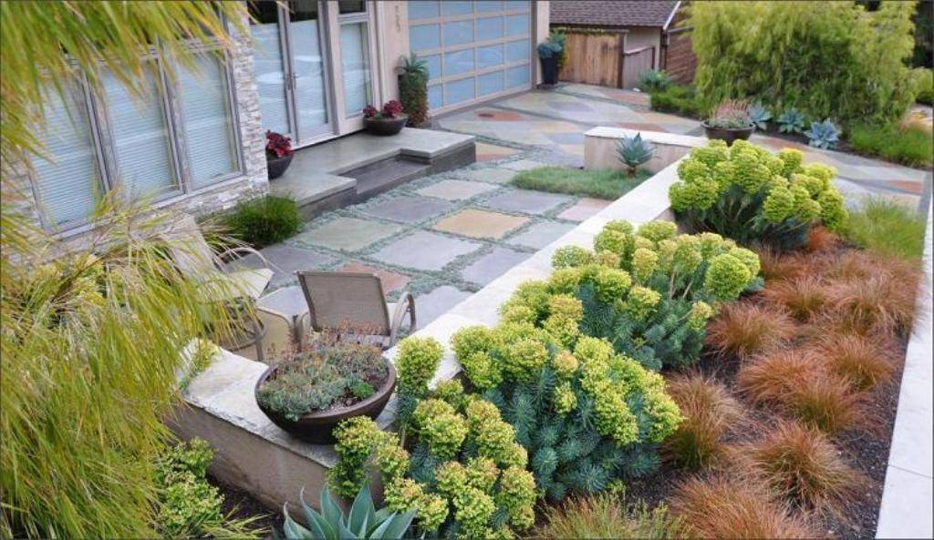 Landscaping Ideas Small Backyard Without Grass - Cute ...