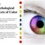 Liven Your Home Garden Color Psychology