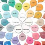Logo Design Using Psychology Colour Lost Minor