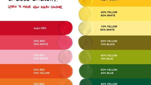 Mix Sugru Match Any Colour