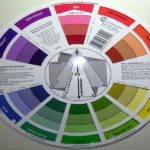 Photos Color Wheel Interior Design